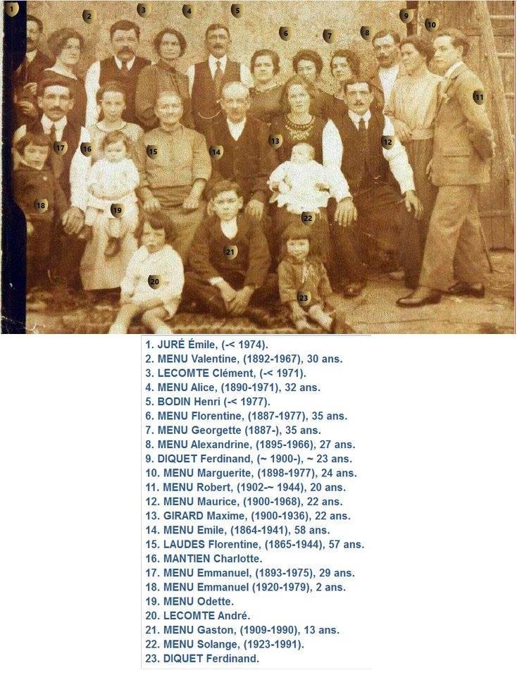 Saint Michel de Chavaignes - Groupes - Réunions de famille - Famille MENU-LAUDES (Christophe Menu dit Tahiti)